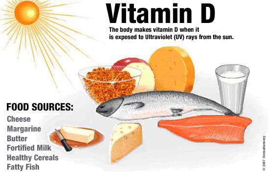Vitamin D : Get Levels Checked Soon | DHYAANGURU Dr Nipun Aggarwal,MD, MBA, MHT